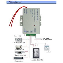 Lock controller for Gate openers