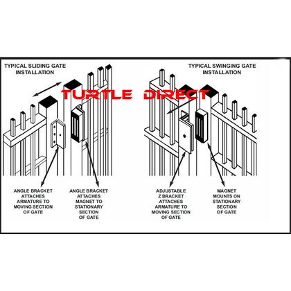 Lock installation Examples